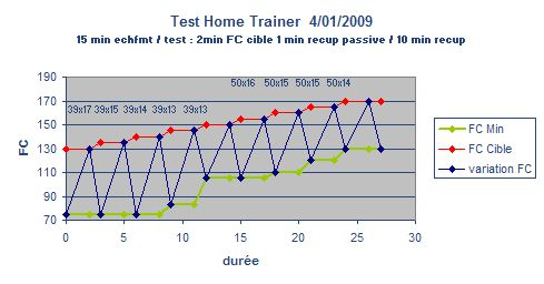 test home tainer 05/01/2009
